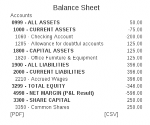 Balancesheet with hierarchy