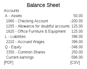 Compatibility selection (Balance sheet)