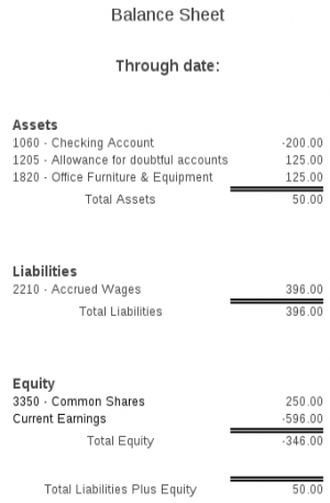 Balance sheet previous versions
